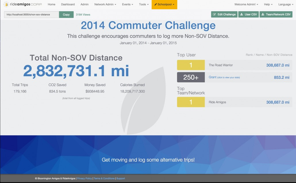 Commuter challenges, gamification, and incentives