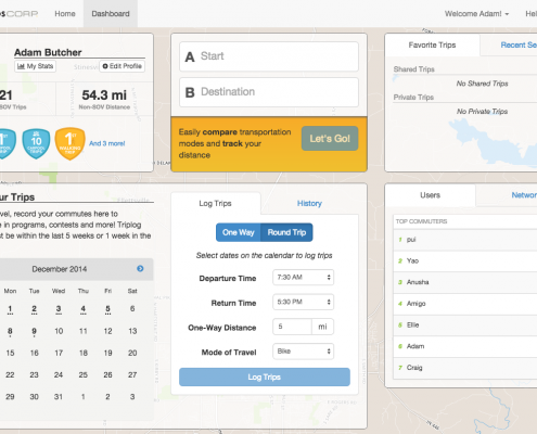 RideAmigos Interactive Commuter Dashboard