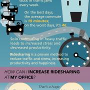 Ridesharing Infographic